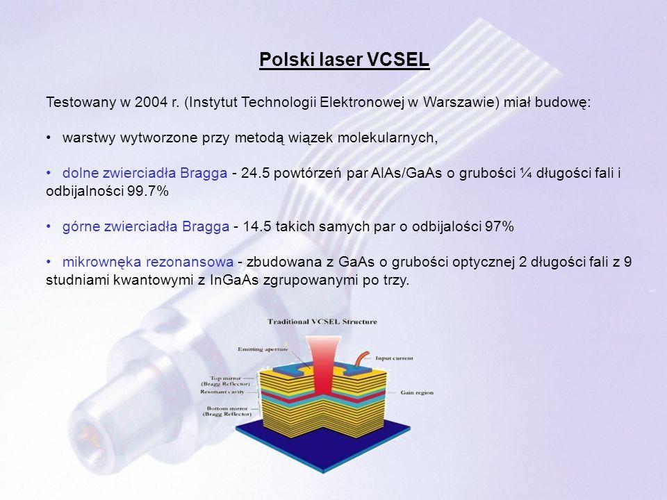 Polski laser VCSEL Testowany w 2004 r. (Instytut Technologii Elektronowej w Warszawie) miał budowę: