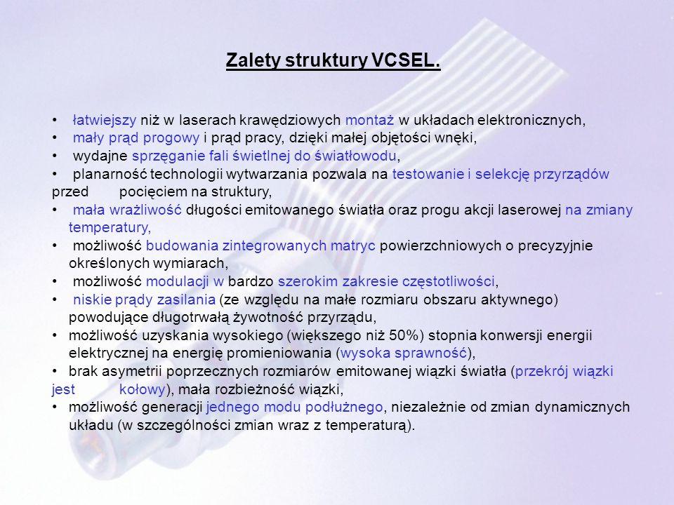 Zalety struktury VCSEL.