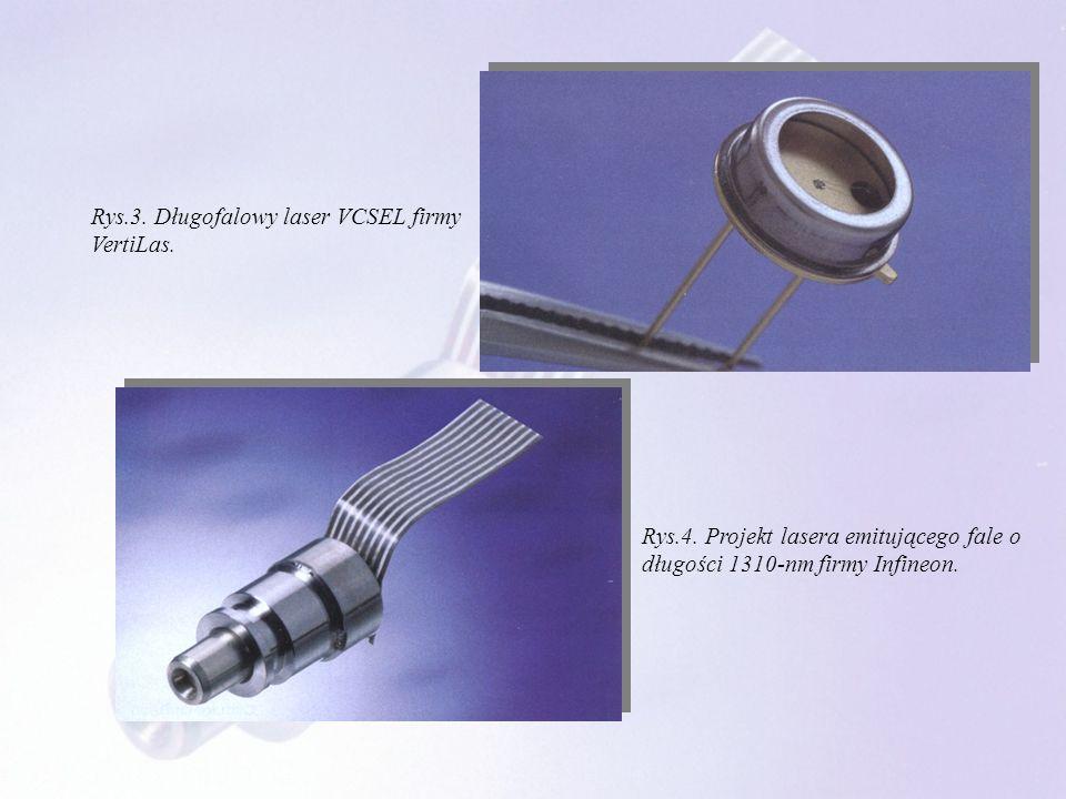 Rys.3. Długofalowy laser VCSEL firmy VertiLas.