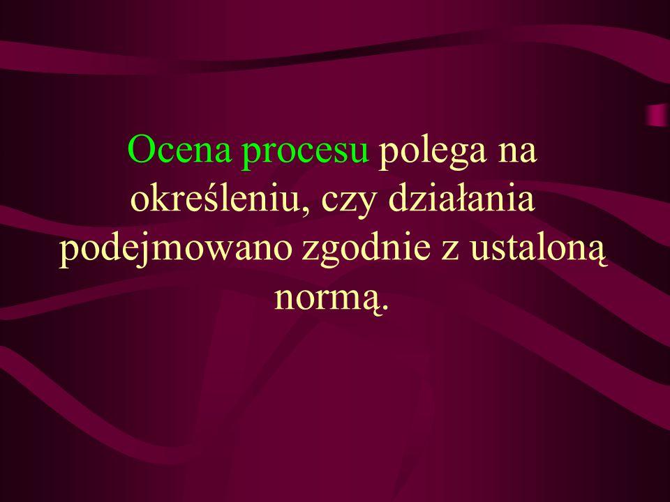Ocena procesu polega na określeniu, czy działania podejmowano zgodnie z ustaloną normą.