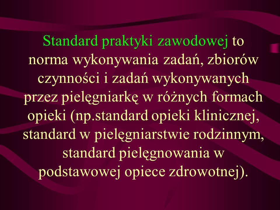 Standard praktyki zawodowej to norma wykonywania zadań, zbiorów czynności i zadań wykonywanych przez pielęgniarkę w różnych formach opieki (np.standard opieki klinicznej, standard w pielęgniarstwie rodzinnym, standard pielęgnowania w podstawowej opiece zdrowotnej).