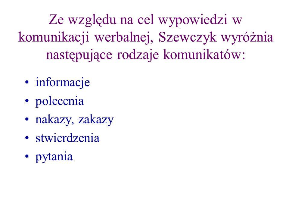 Ze względu na cel wypowiedzi w komunikacji werbalnej, Szewczyk wyróżnia następujące rodzaje komunikatów: