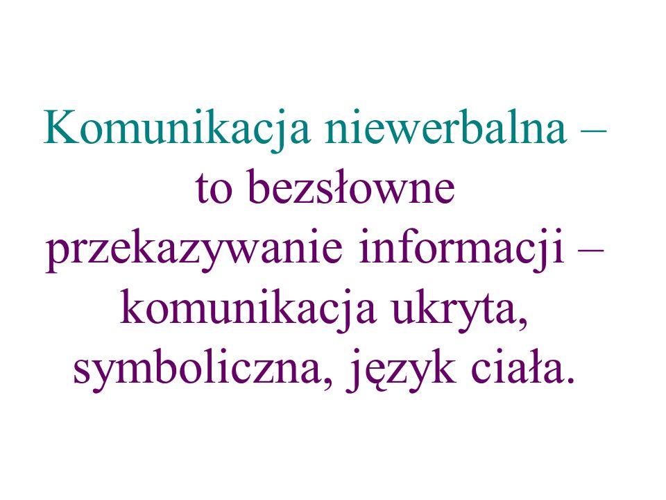 Komunikacja niewerbalna – to bezsłowne przekazywanie informacji – komunikacja ukryta, symboliczna, język ciała.