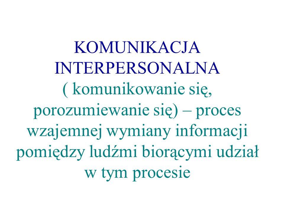 KOMUNIKACJA INTERPERSONALNA ( komunikowanie się, porozumiewanie się) – proces wzajemnej wymiany informacji pomiędzy ludźmi biorącymi udział w tym procesie
