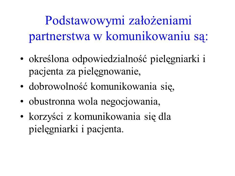 Podstawowymi założeniami partnerstwa w komunikowaniu są: