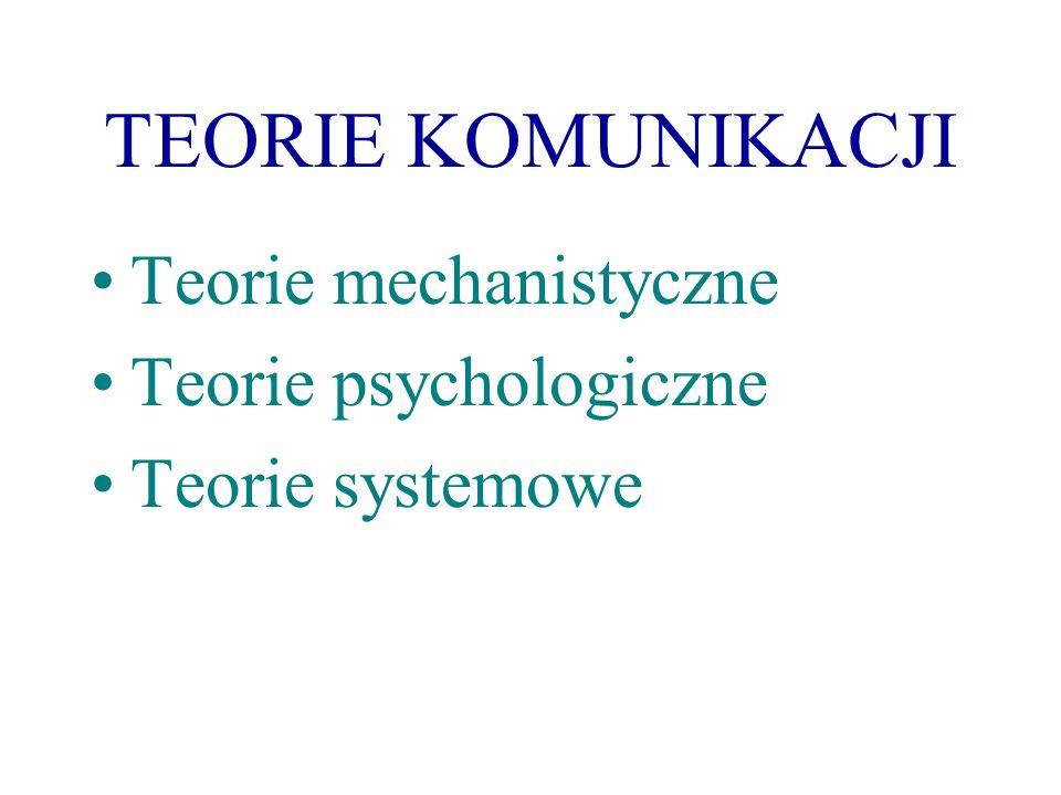 TEORIE KOMUNIKACJI Teorie mechanistyczne Teorie psychologiczne