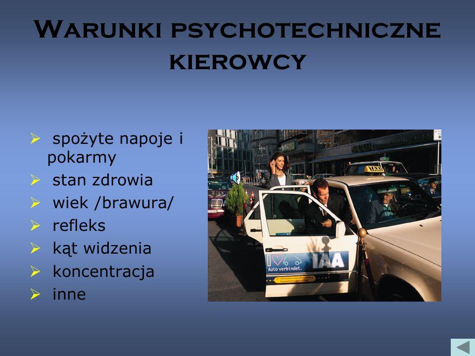 Warunki psychotechniczne kierowcy