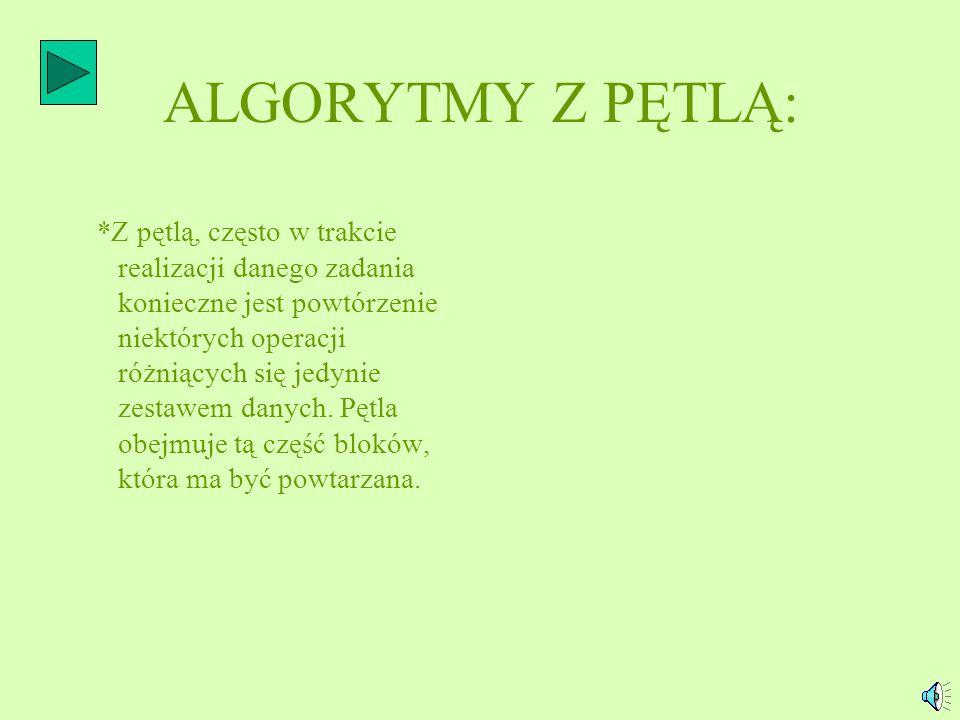 ALGORYTMY Z PĘTLĄ: