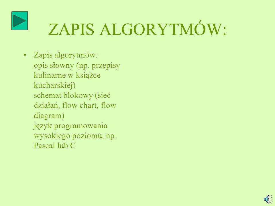 ZAPIS ALGORYTMÓW: