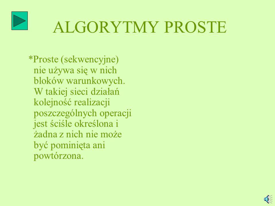 ALGORYTMY PROSTE