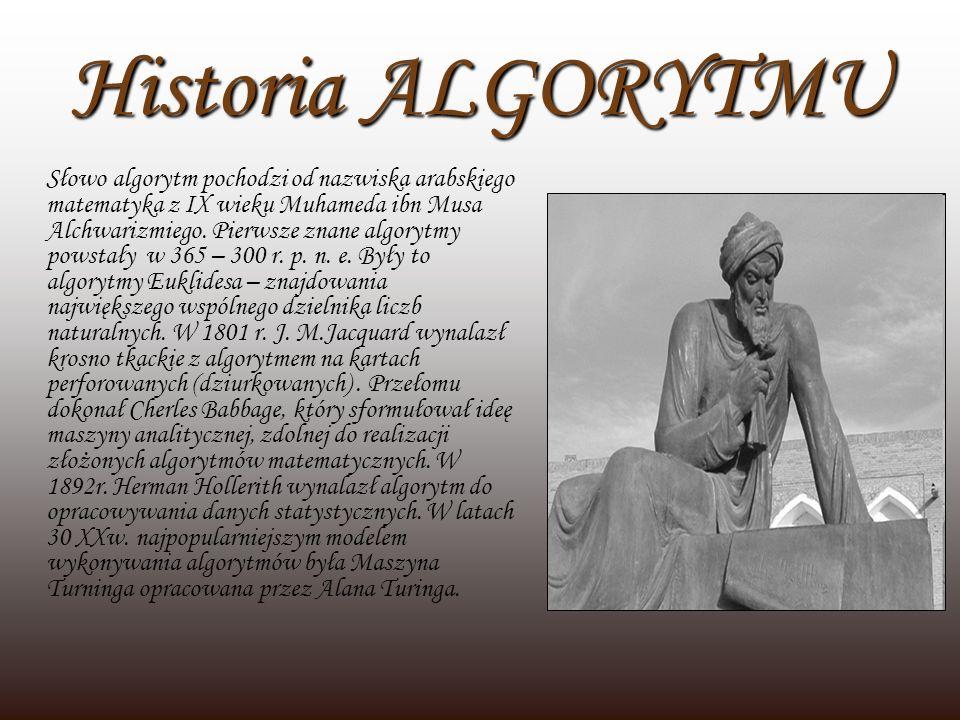 Historia ALGORYTMU