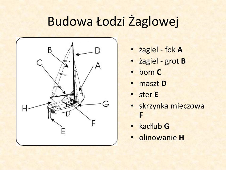 Budowa Łodzi Żaglowej żagiel - fok A żagiel - grot B bom C maszt D