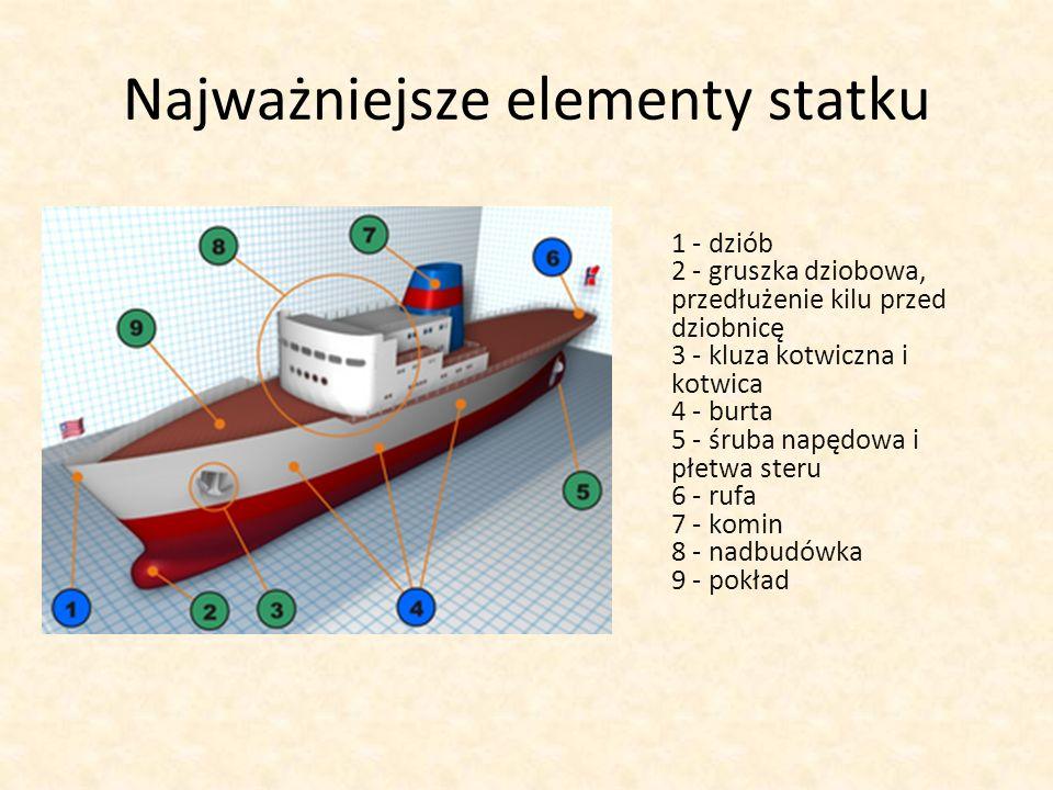 Najważniejsze elementy statku