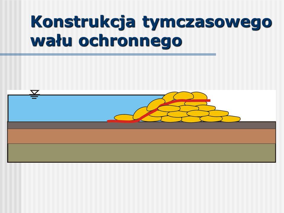 Konstrukcja tymczasowego wału ochronnego