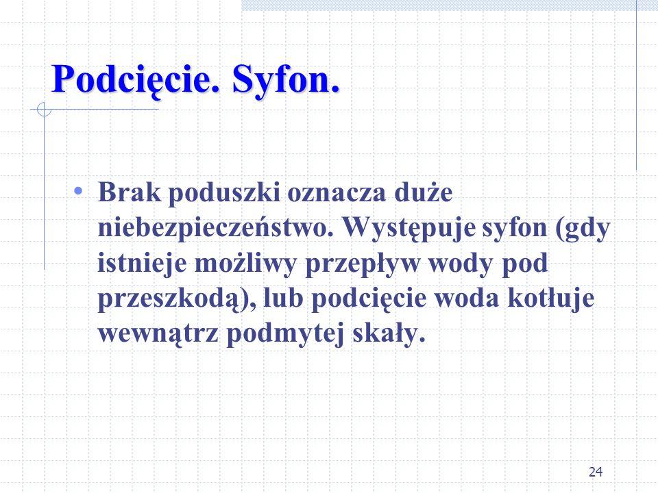 Podcięcie. Syfon.