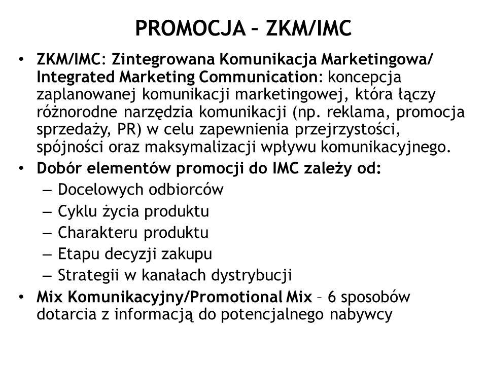PROMOCJA – ZKM/IMC