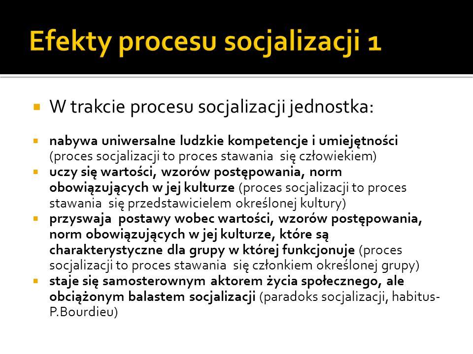 Efekty procesu socjalizacji 1