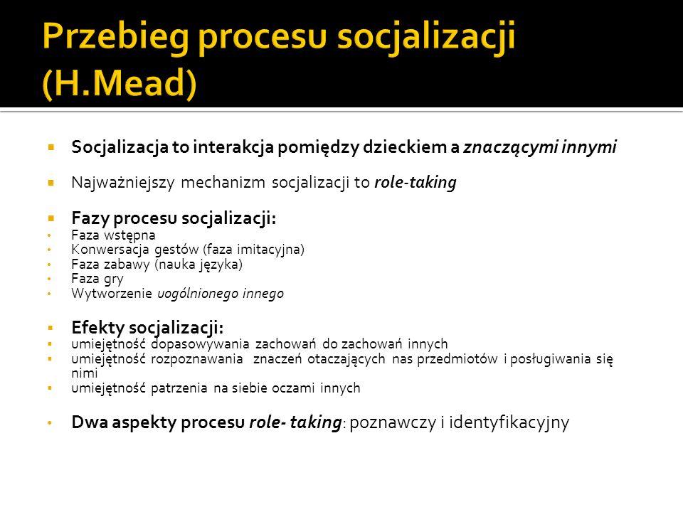 Przebieg procesu socjalizacji (H.Mead)