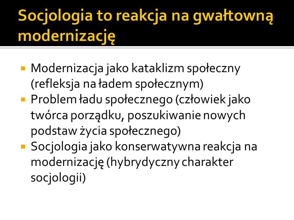 Socjologia to reakcja na gwałtowną modernizację
