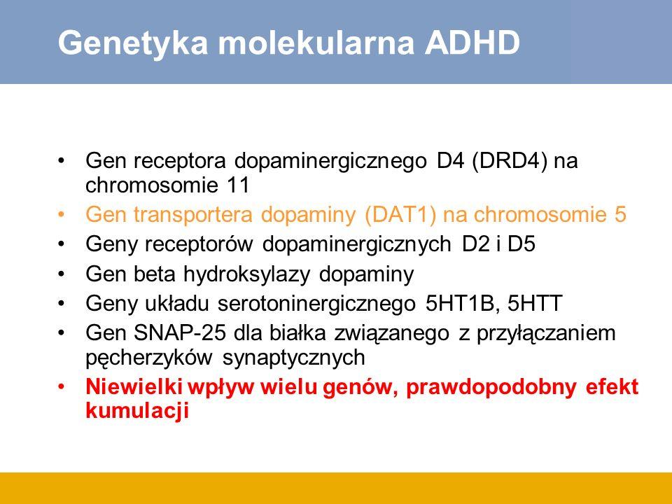 Genetyka molekularna ADHD