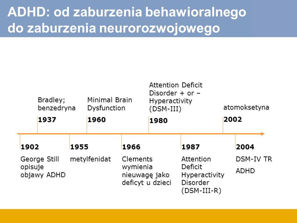 ADHD: od zaburzenia behawioralnego do zaburzenia neurorozwojowego