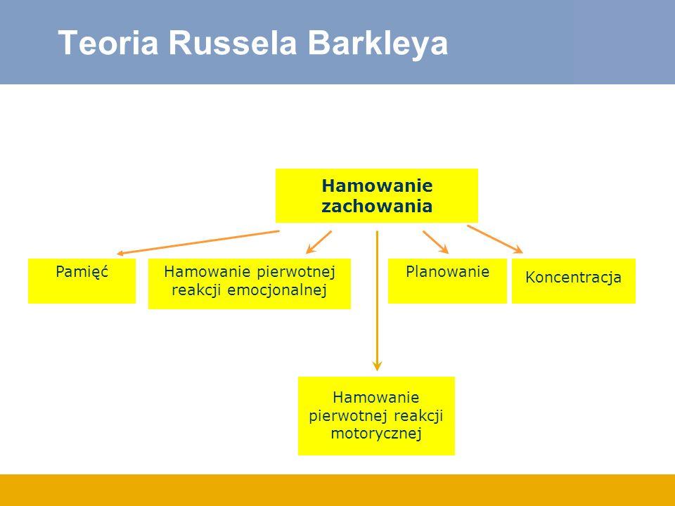 Teoria Russela Barkleya