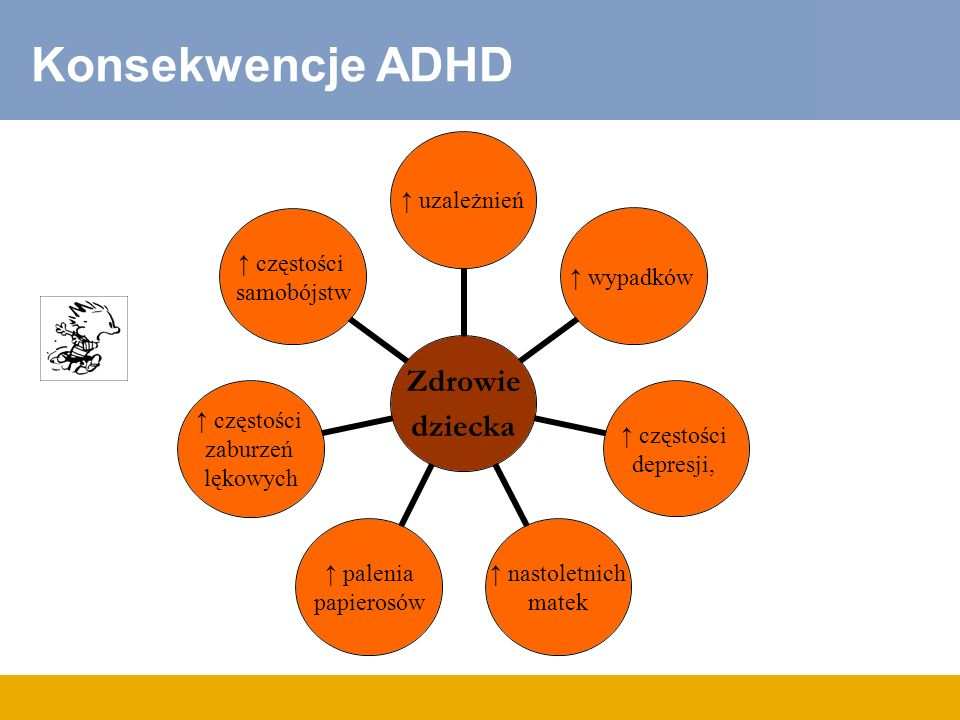 Konsekwencje ADHD