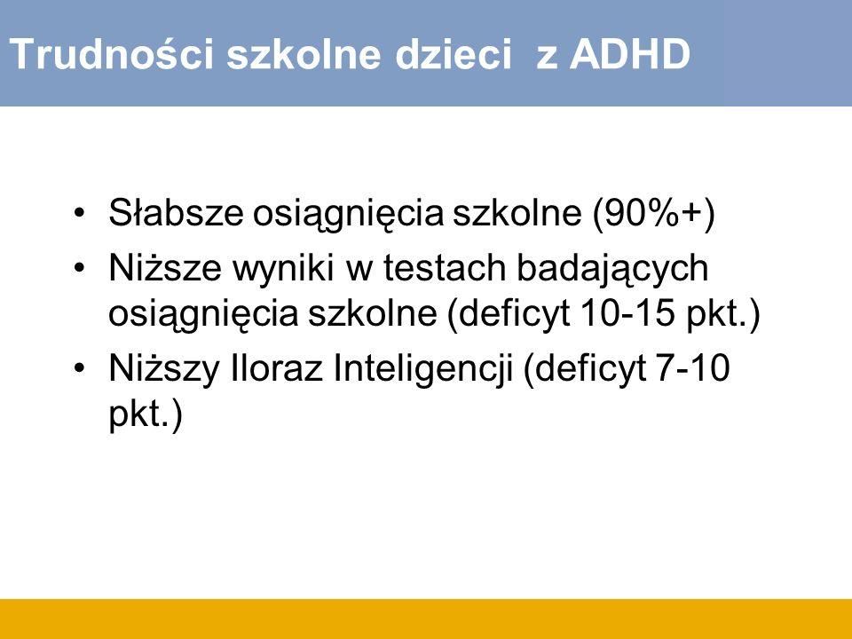 Trudności szkolne dzieci z ADHD