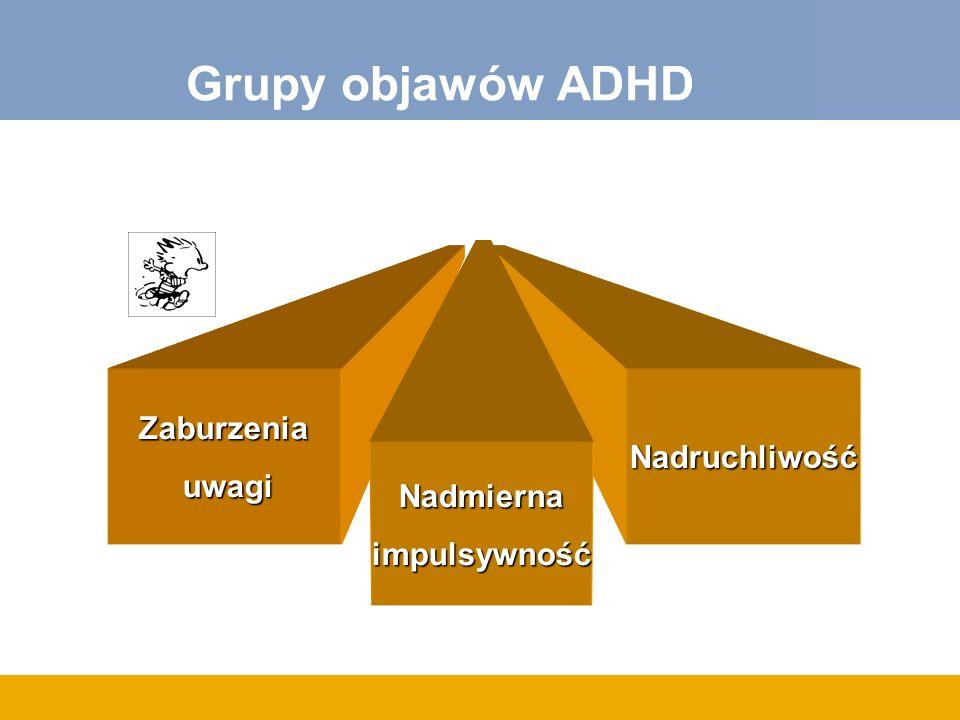 Grupy objawów ADHD Zaburzenia Nadruchliwość uwagi Nadmierna
