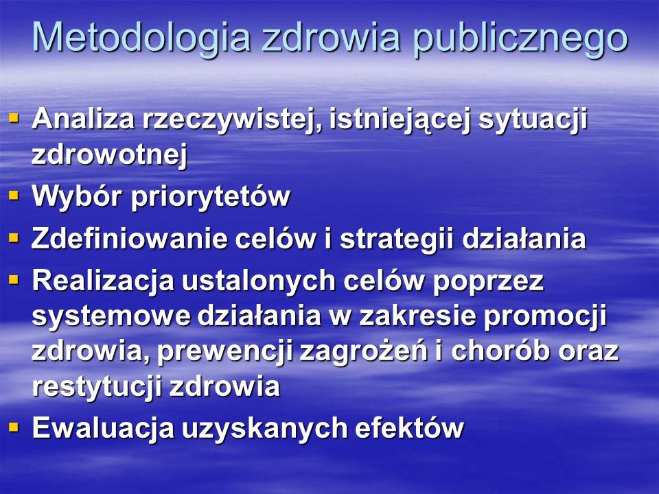 Metodologia zdrowia publicznego
