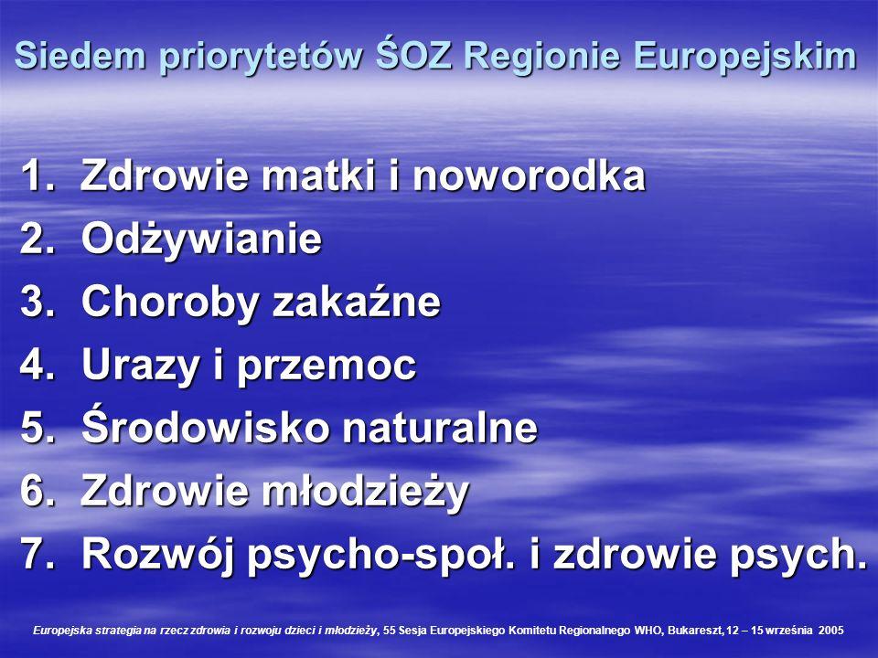 Siedem priorytetów ŚOZ Regionie Europejskim