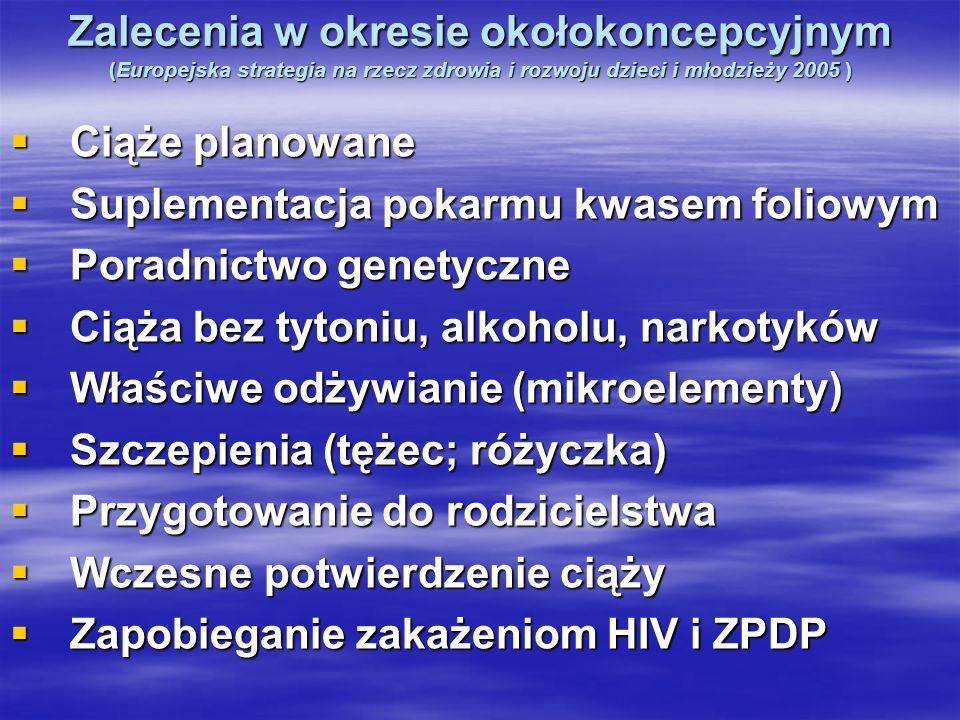 Zalecenia w okresie okołokoncepcyjnym (Europejska strategia na rzecz zdrowia i rozwoju dzieci i młodzieży 2005 )