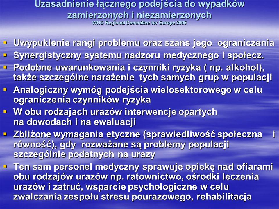 Uzasadnienie łącznego podejścia do wypadków zamierzonych i niezamierzonych WHO Regional Committee for Europe 2005