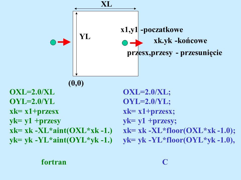XL x1,y1 -poczatkowe. YL. xk.yk -końcowe. przesx,przesy - przesunięcie. (0,0) OXL=2.0/XL. OYL=2.0/YL.