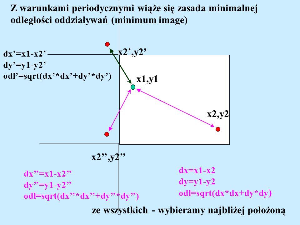 Z warunkami periodycznymi wiąże się zasada minimalnej