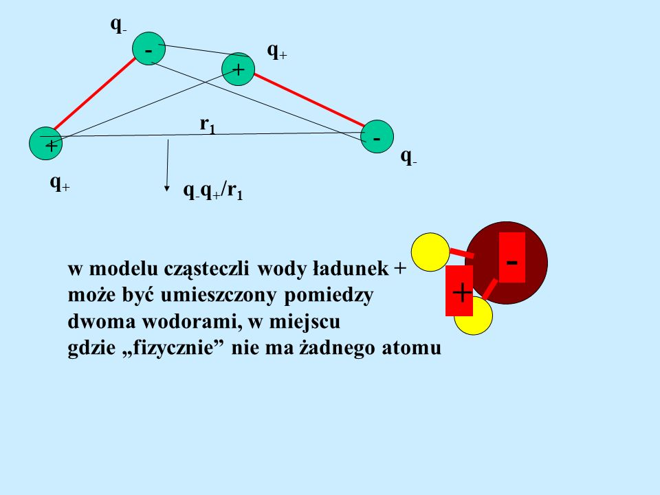 - + q- - q+ + r1 - + q- q+ q-q+/r1 w modelu cząsteczli wody ładunek +