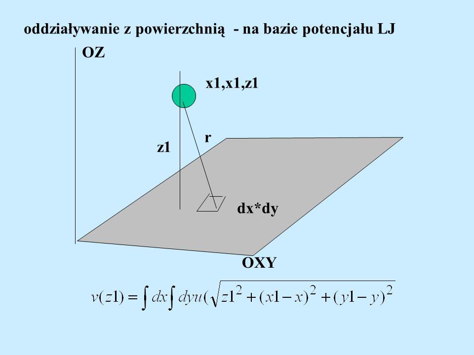 oddziaływanie z powierzchnią - na bazie potencjału LJ