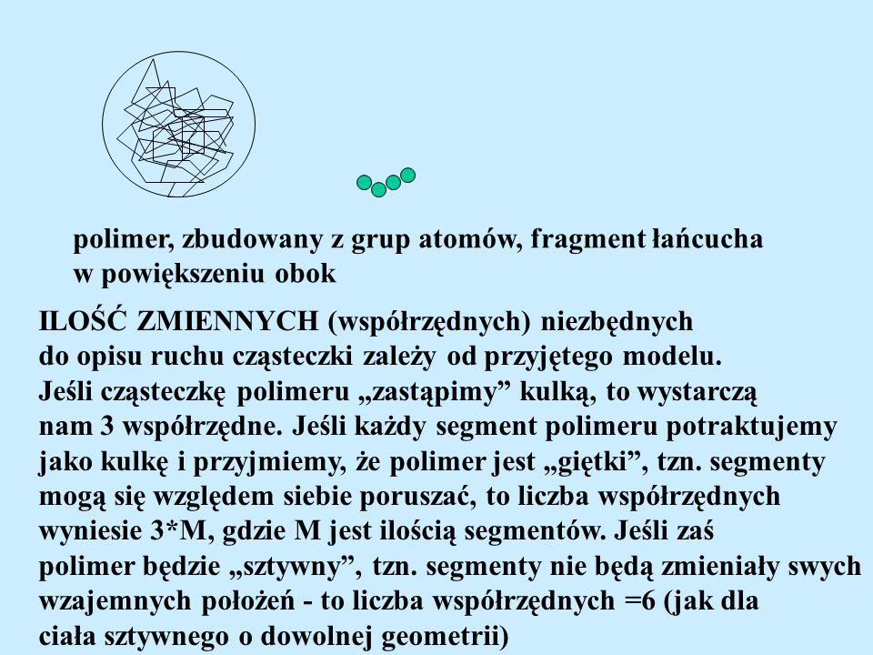 polimer, zbudowany z grup atomów, fragment łańcucha