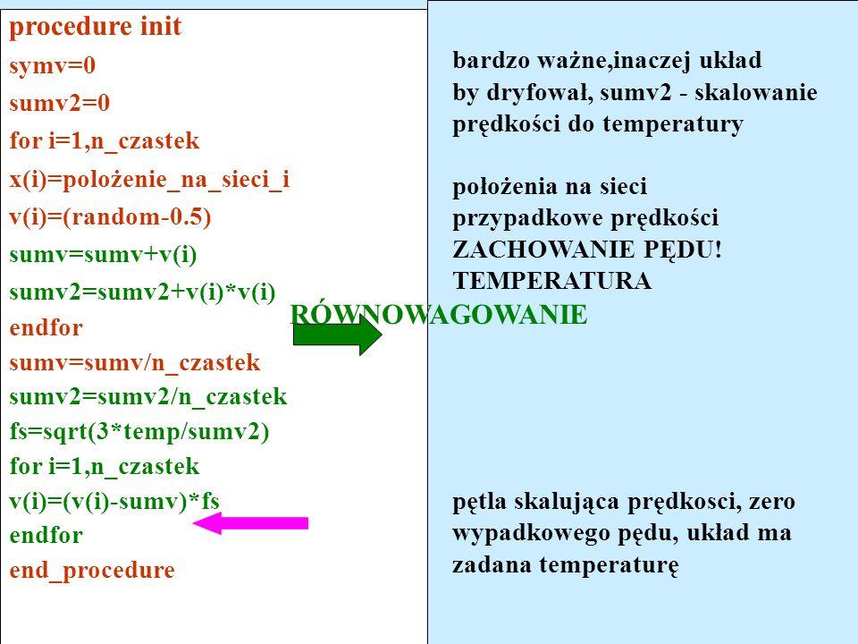 procedure init RÓWNOWAGOWANIE symv=0 bardzo ważne,inaczej układ