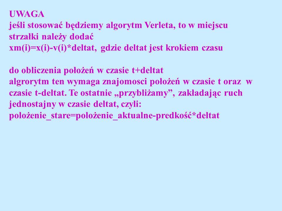 UWAGA jeśli stosować będziemy algorytm Verleta, to w miejscu. strzałki należy dodać. xm(i)=x(i)-v(i)*deltat, gdzie deltat jest krokiem czasu.