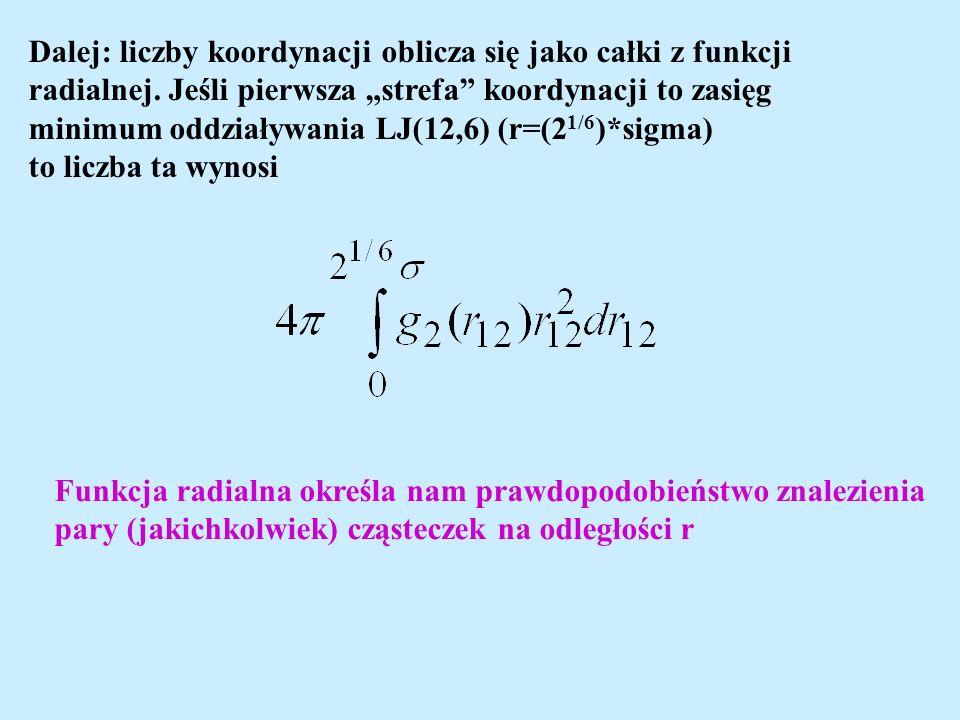 Dalej: liczby koordynacji oblicza się jako całki z funkcji