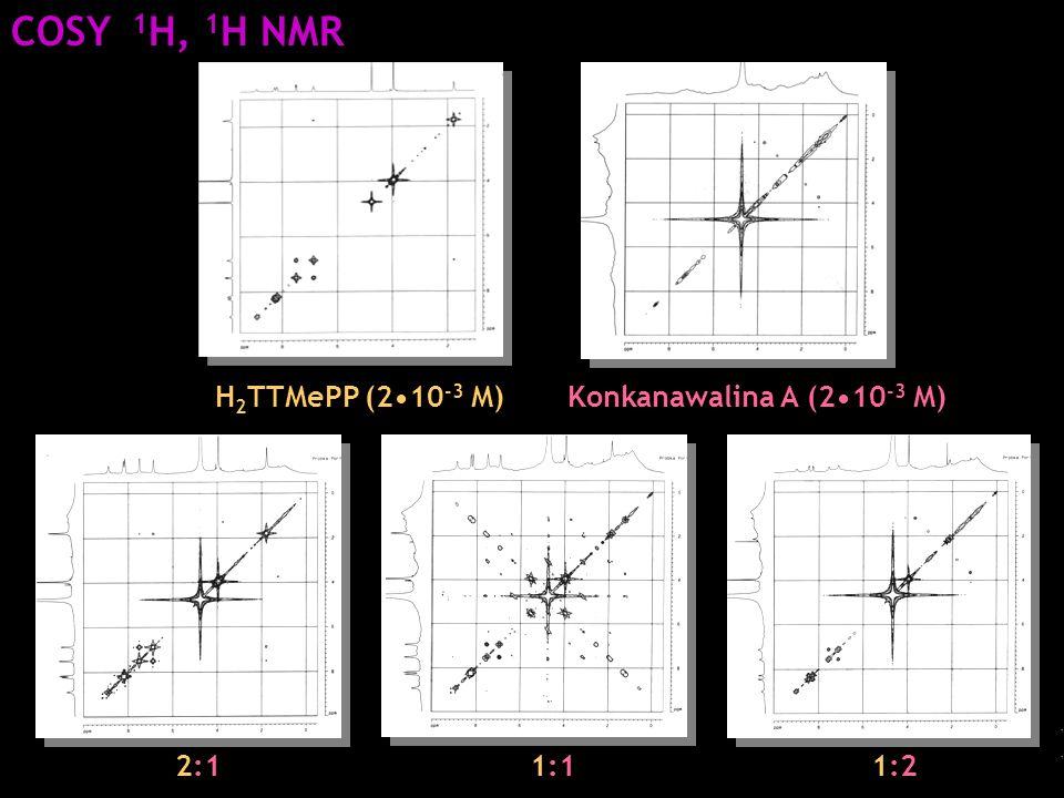 COSY 1H, 1H NMR H2TTMePP (2•10-3 M) Konkanawalina A (2•10-3 M) 2:1 1:1