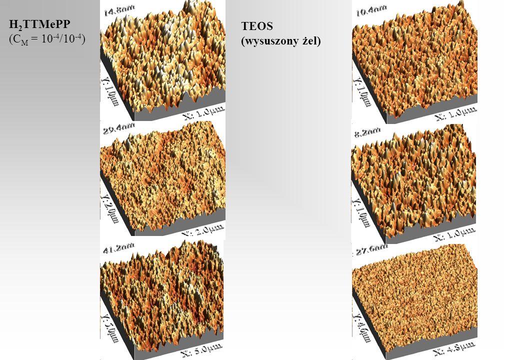 H2TTMePP (CM = 10-4/10-4) TEOS (wysuszony żel)