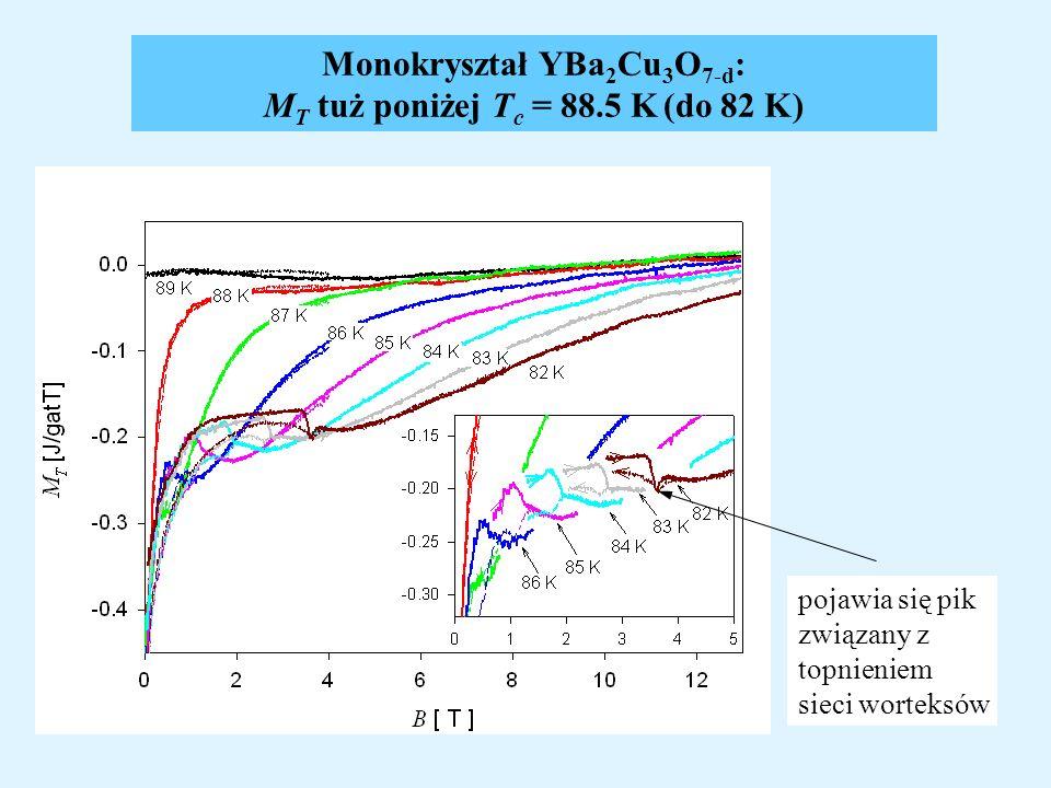 Monokryształ YBa2Cu3O7-d: MT tuż poniżej Tc = 88.5 K (do 82 K)