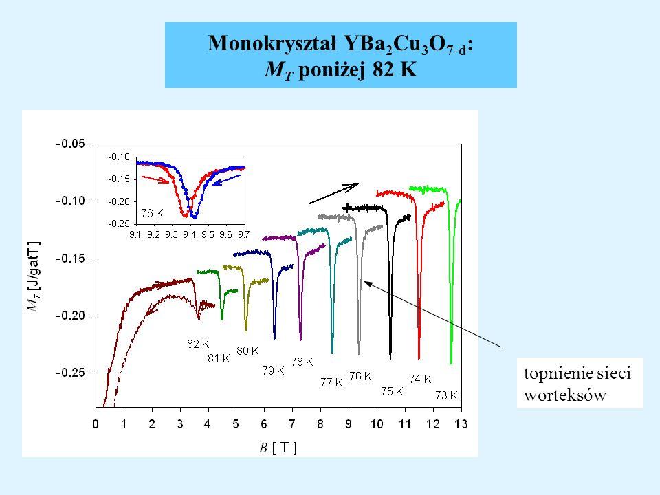 Monokryształ YBa2Cu3O7-d: MT poniżej 82 K