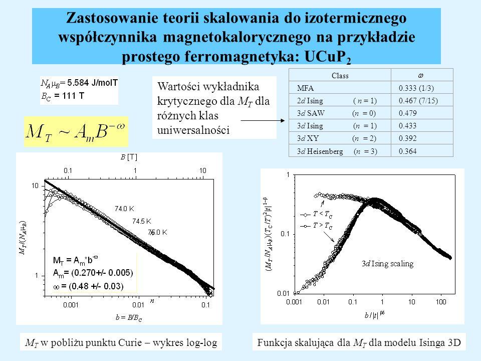 Zastosowanie teorii skalowania do izotermicznego współczynnika magnetokalorycznego na przykładzie prostego ferromagnetyka: UCuP2