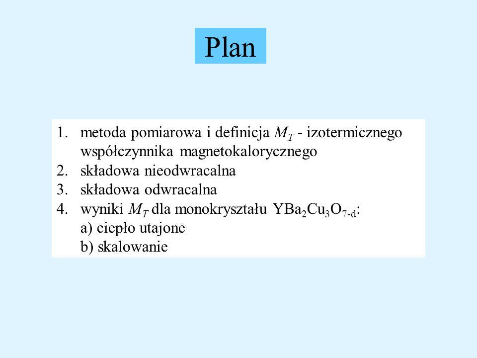 Plan metoda pomiarowa i definicja MT - izotermicznego współczynnika magnetokalorycznego. składowa nieodwracalna.