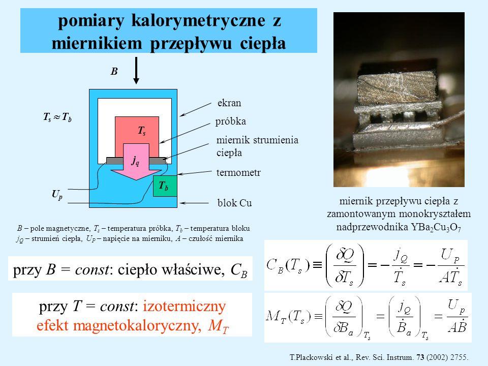 pomiary kalorymetryczne z miernikiem przepływu ciepła