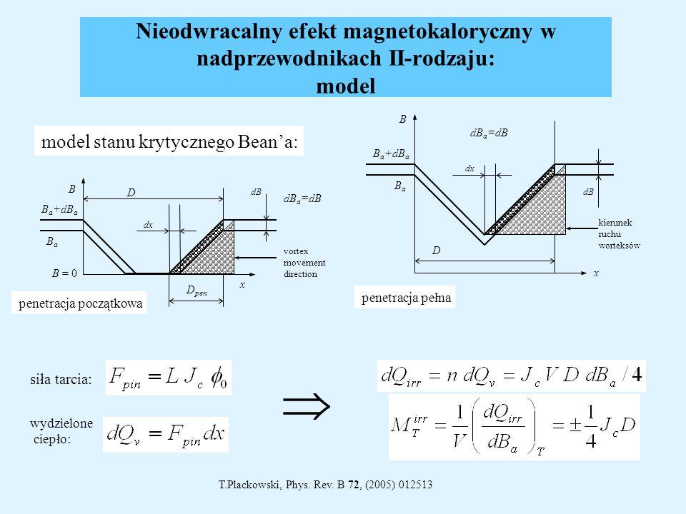Nieodwracalny efekt magnetokaloryczny w nadprzewodnikach II-rodzaju: model