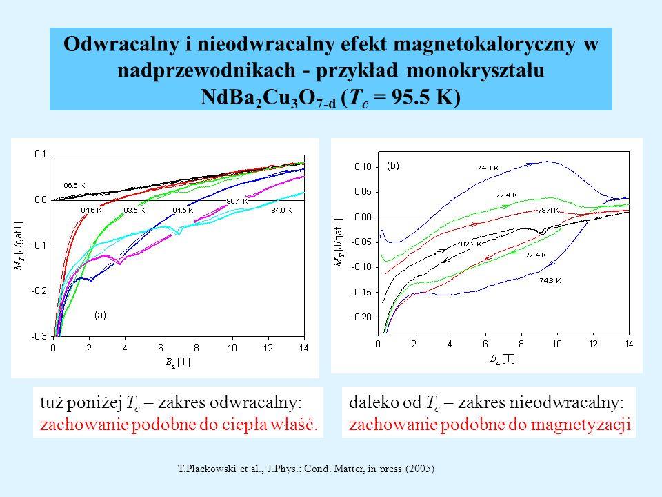 Odwracalny i nieodwracalny efekt magnetokaloryczny w nadprzewodnikach - przykład monokryształu NdBa2Cu3O7-d (Tc = 95.5 K)